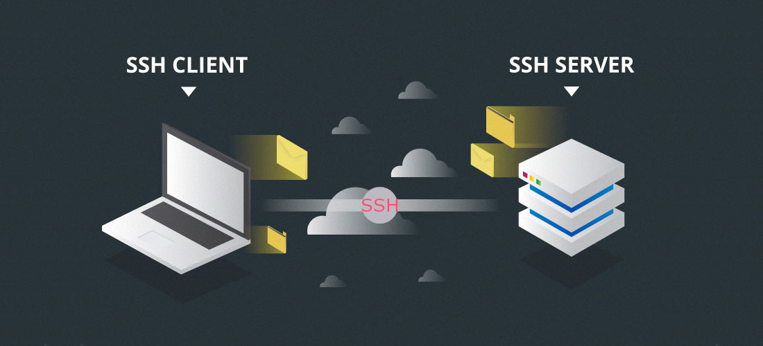 Setup SSH Public Key Authentication in Ubuntu 18.04 con OpenSSH